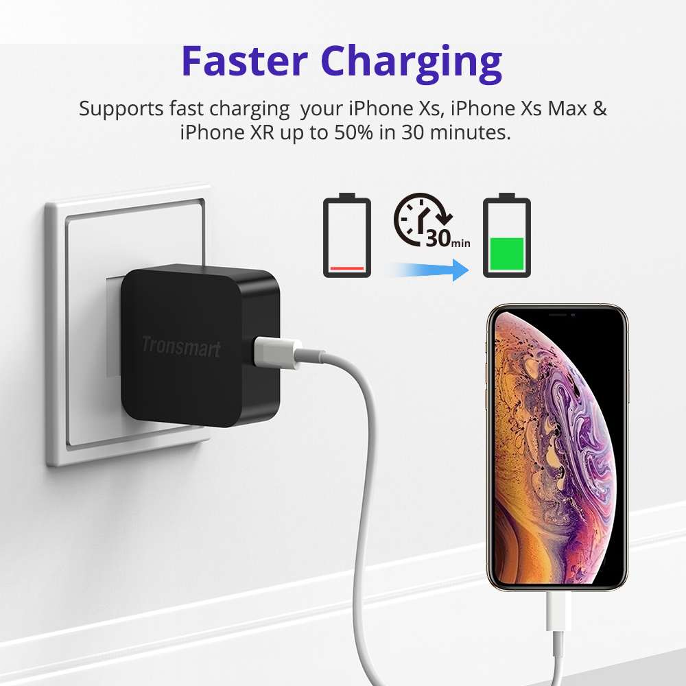 Faster Charging Supports fast charging your iPhone Xs, iPhone Xs Max & iPhone XR up to 50% in 30 minutes.