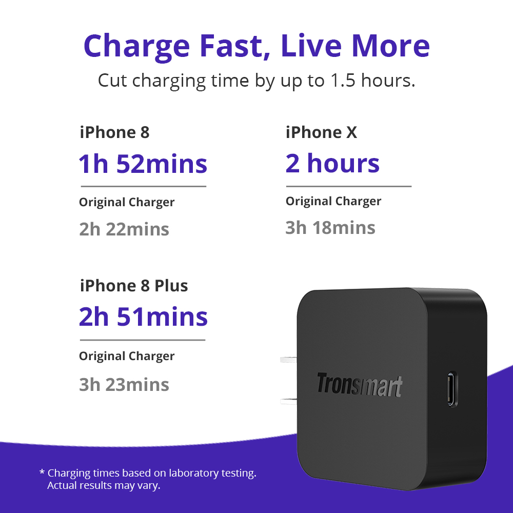 Charge Fast, Live More Cut charging time by up to 1.5 hours